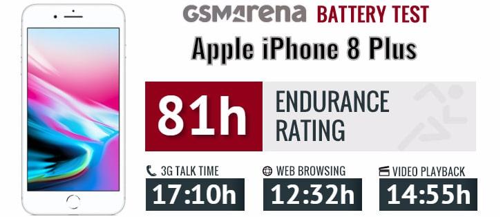Thời lượng Pin iPhone 8 Plus là bao nhiêu thì như trong hình nhá anh em :v